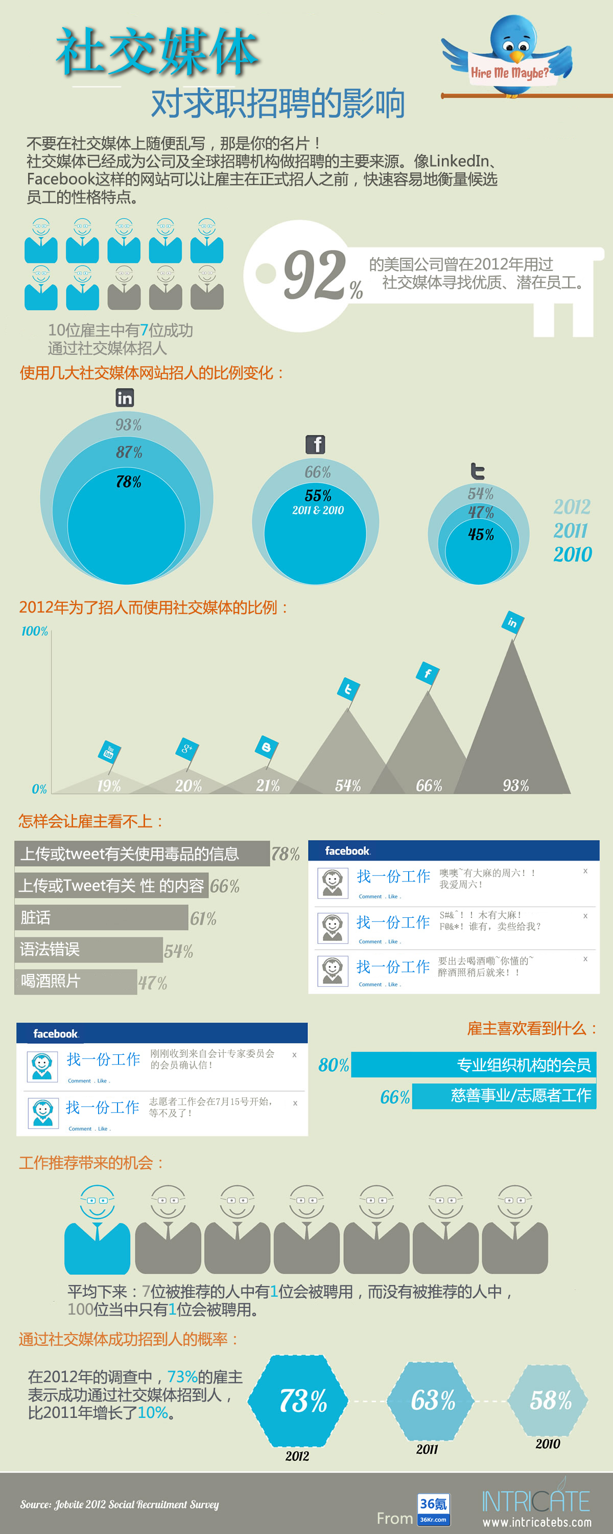 Social-Media-and-the-Effect-on-Recruitment-INFOGRAPHICccc